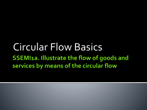 SSEMI1a. Illustrate the flow of goods and services by
