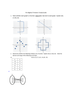 Pre-Algebra Trimester 3 Study Guide State whether each graph is a