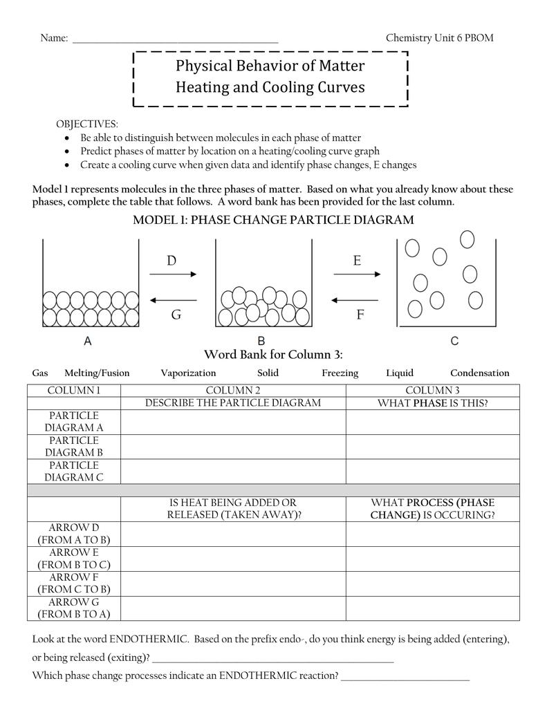 worksheet Phase Change Diagram Worksheet Answers phase changes pogil 2010 morris