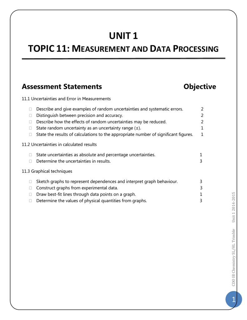Ib Chemistry Unit 1 Topic 11 Measurement And Data Processing