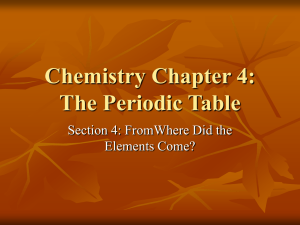 Chapter 4: The Periodic Table