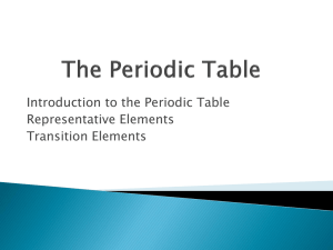 Chpt 15The Periodic Table