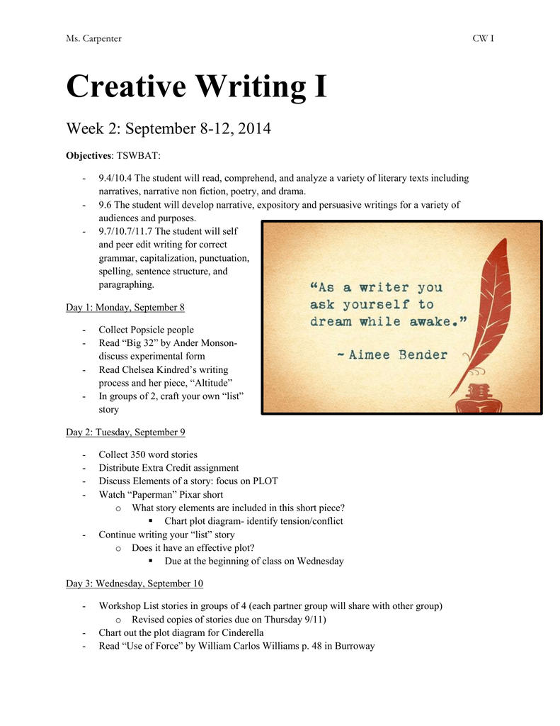 What is a creative writing class writing paper set