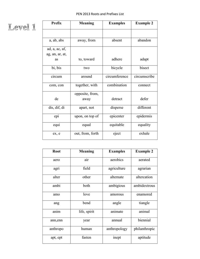 PEN Roots and Prefix List