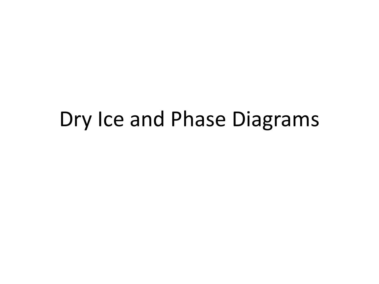 Dry Ice And Phase Diagrams