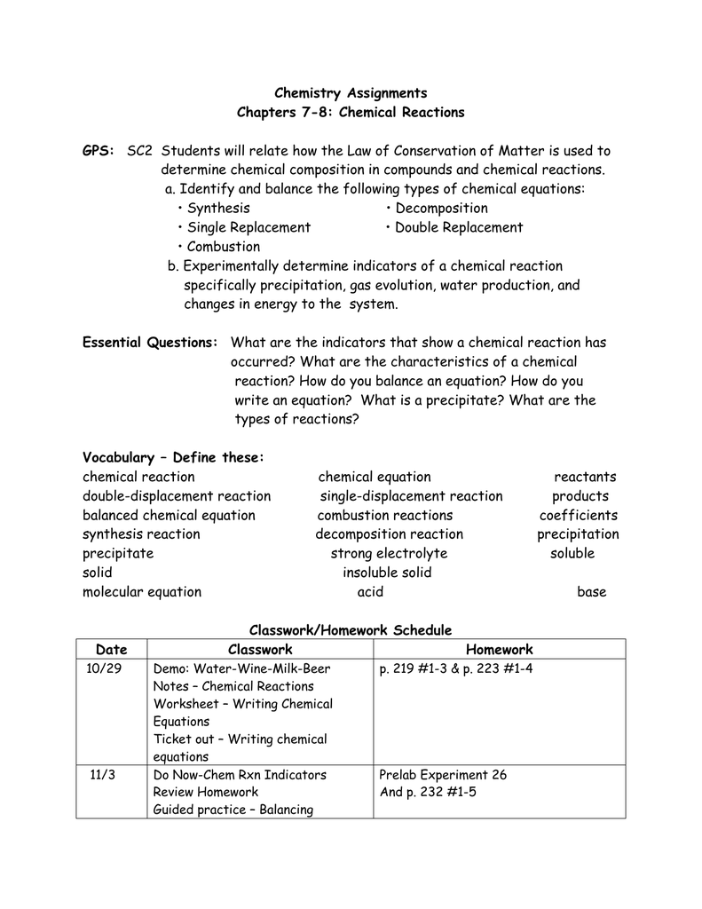 Honors Chemistry Assignments Chapters 78 – Synthesis Reactions Worksheet