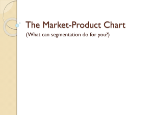 The Market-Product Chart - The blog for the Fundamentals of