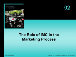 02 The Role of IMC in the Marketing Process