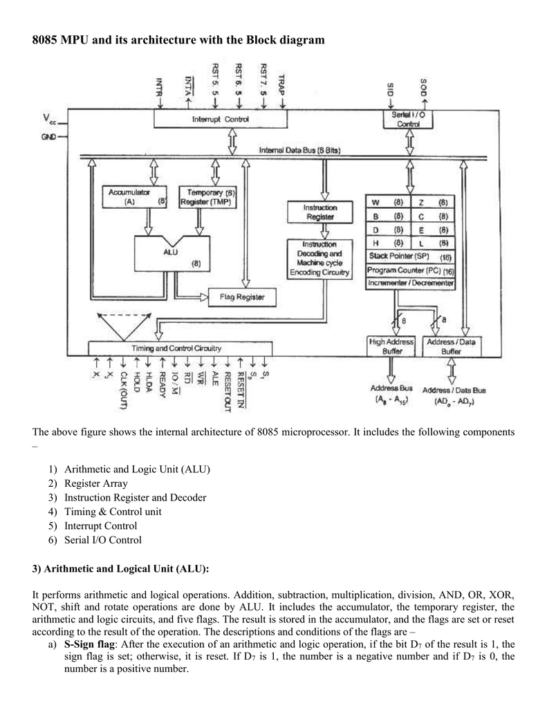 8085 Mpu And Its Architecture With The Block Diagram 1 Bit Alu 010216928 12495dbdf26913f94cdb8c8a9b3d5ef7