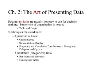 The Art of Presenting Data