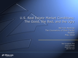 Current Market Performance - The Counselors of Real Estate