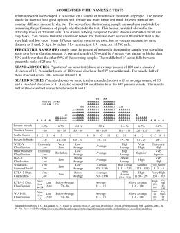 publishers classification schemes for test scores. Black Bedroom Furniture Sets. Home Design Ideas