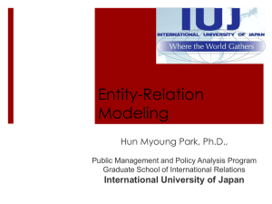 E-R Model - International University of Japan