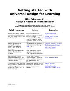Durham College UDL Quick Reference Checklist for Faculty
