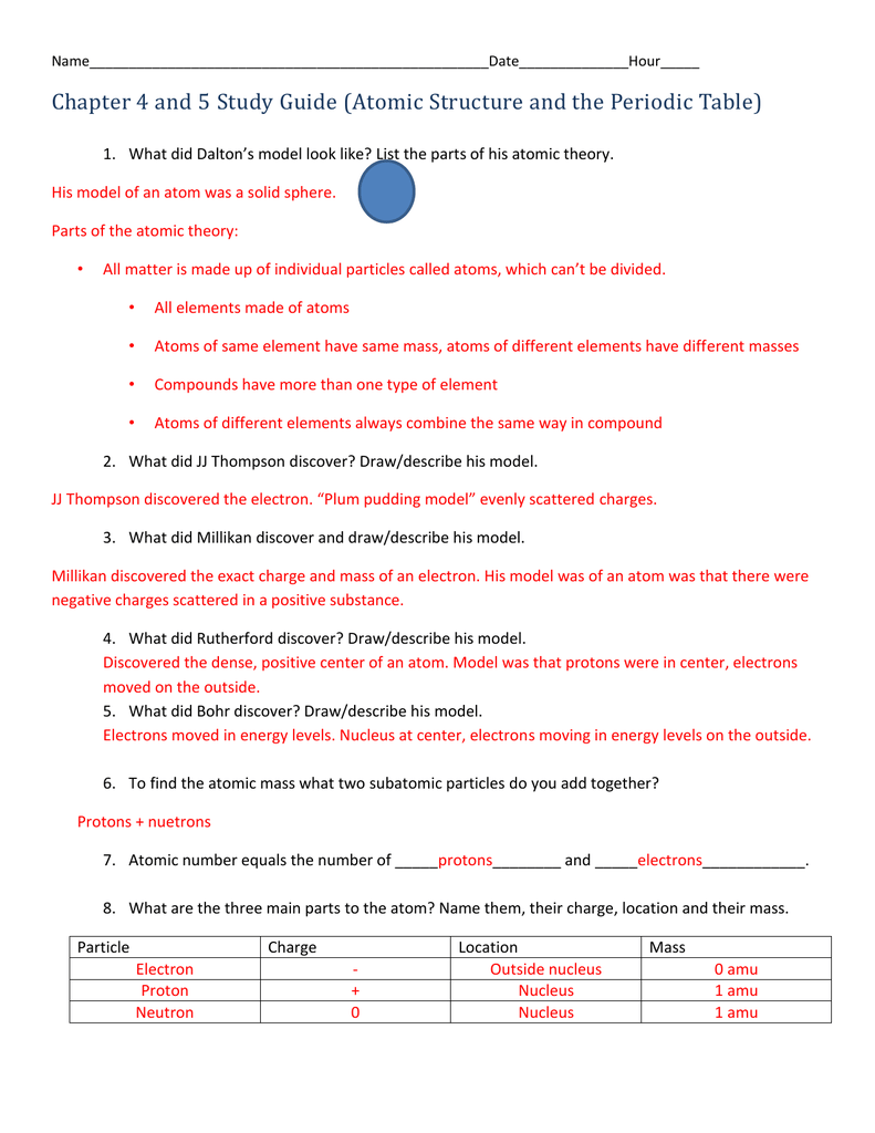 Answer Key For Test Review