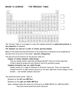 N2 Polar Diagram Free Wiring Diagram For You