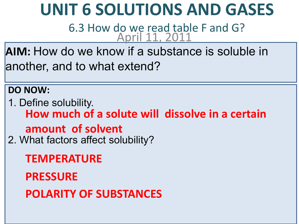 worksheet Factors Affecting Solubility Worksheet 6 3 reading table f and g
