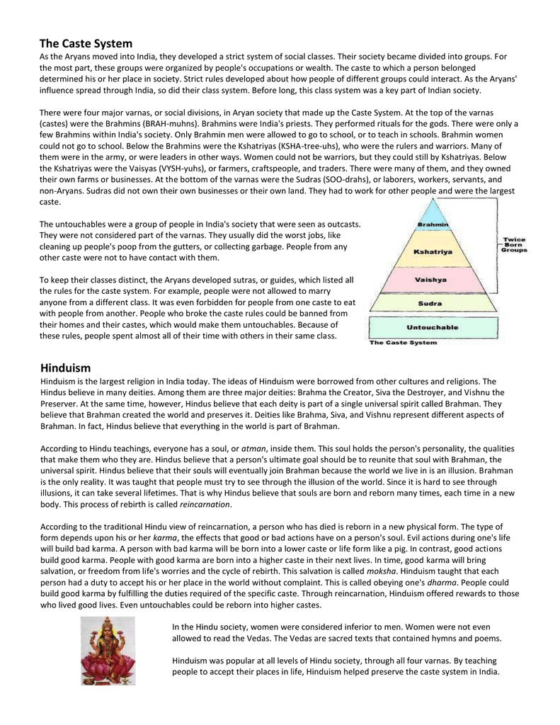 Caste system/Hindusim article