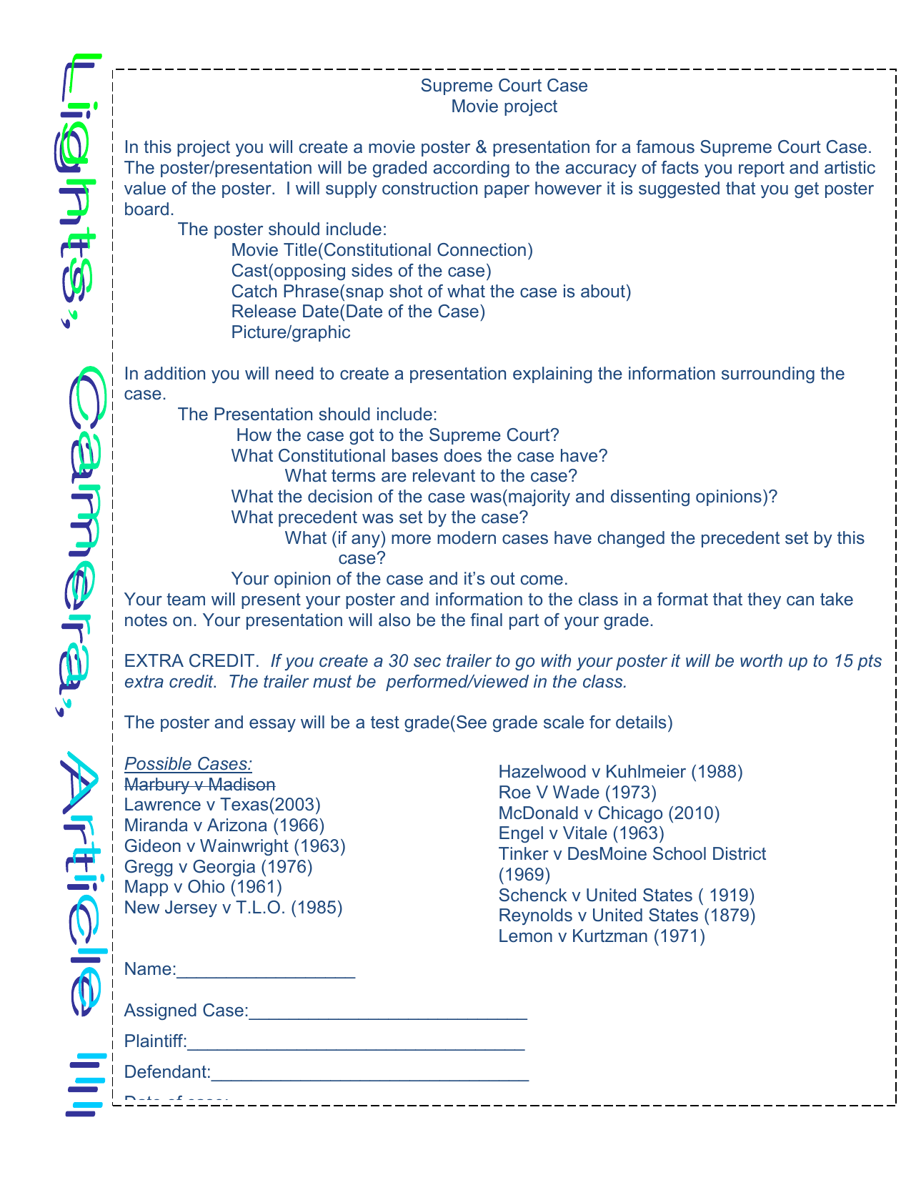roe vs wade essay argumentative essay on abortion pro life or pro  supreme court movie poster amendments