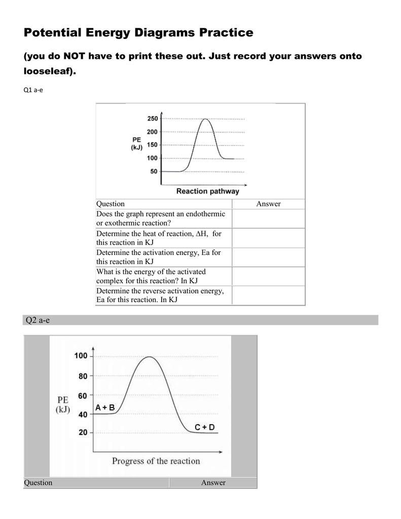 Potential    Energy       Diagrams       Practice