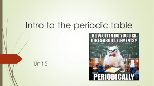 Intro to the periodic table