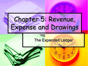 Chapter 5: Revenue, Expense and Drawings