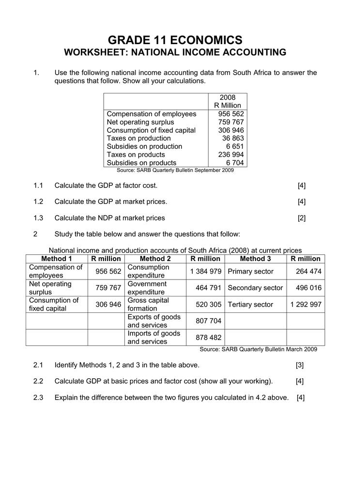 grade 11 economics worksheet: national income