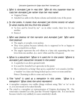 annabel lee theme of love annabel lee discussion questions