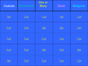 Religion Jeopardy