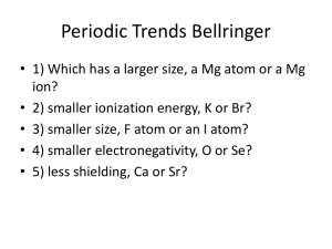 Ch. 7 Ionic and Metallic Bonding