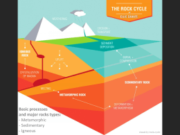 ES9 12 Rock cycle (Ellie)