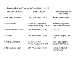 Executive Branch (American Suffrage History) p