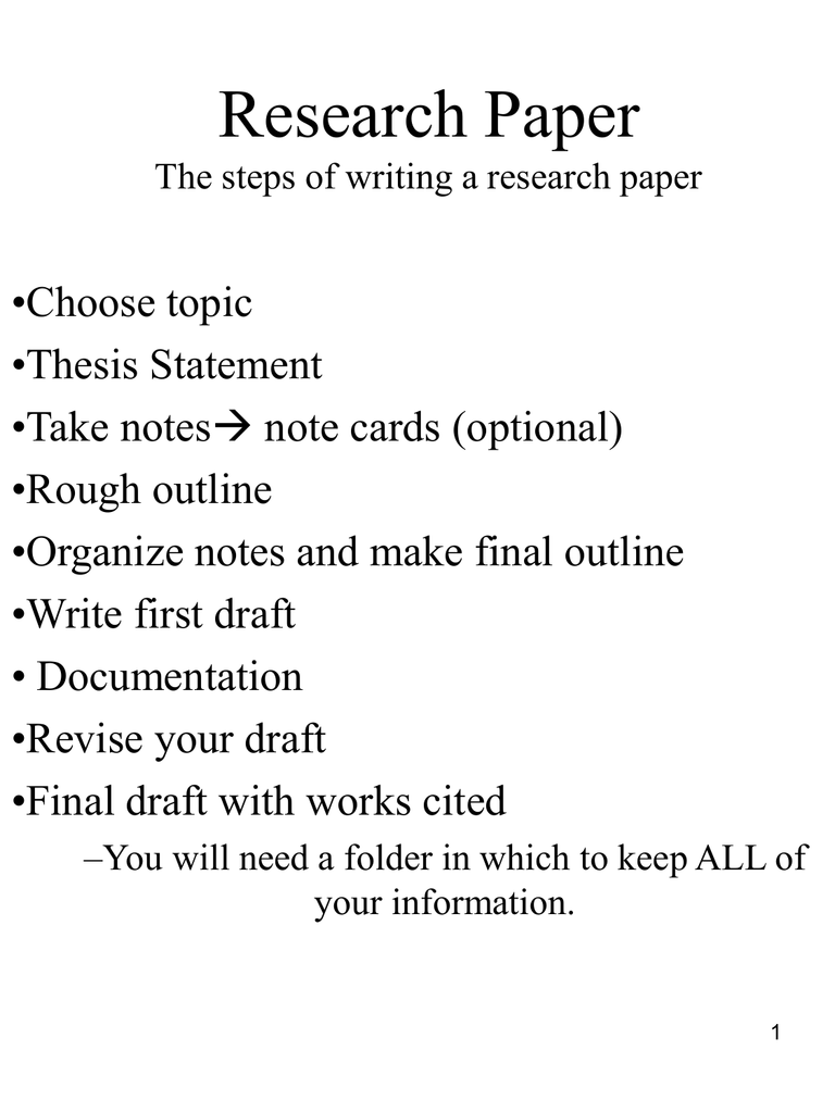 steps in a research paper