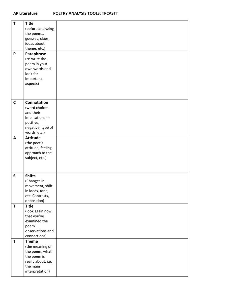 worksheet Tpcastt Worksheet ap literaturepoetry analysis tpcastt and didls