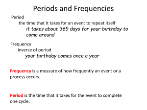 Periods and Frequencies