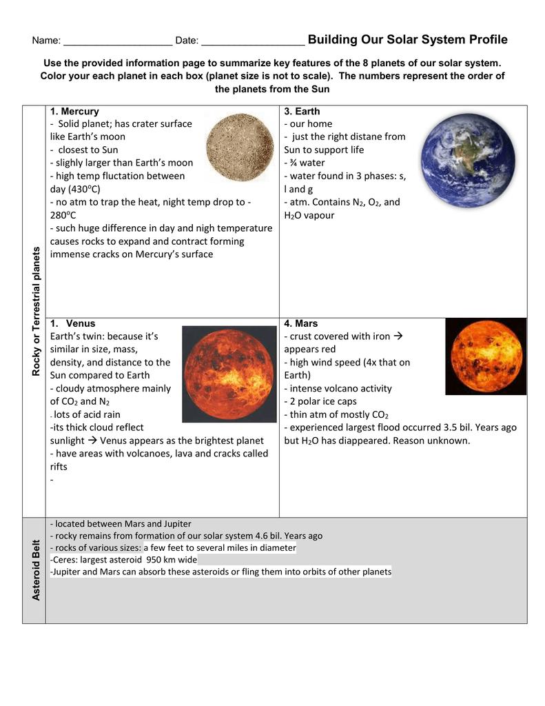 Building Our Solar System Profile - Grade91P