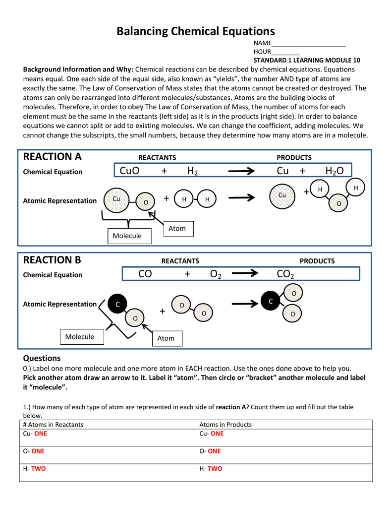 Balancing Chemical Equations POGIL key