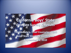 California Golden Boys' State Delegate Survey & Results