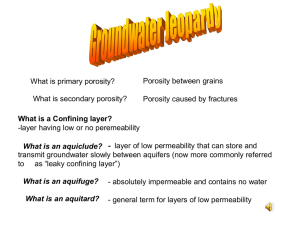 Groundwater Jeopardy