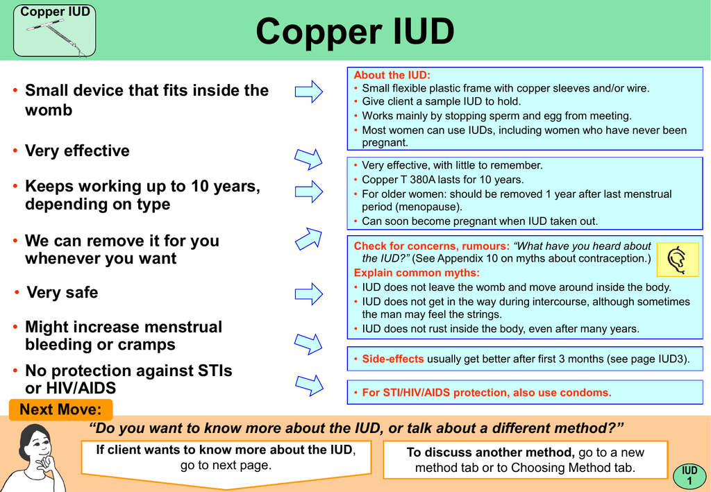 Copper IUD - World Health Organization