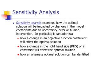 Sensitivity Analysis of LP Solutions