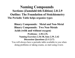 Naming Compounds Sections (Zumdahl 6th Edition) 2.8-2.9 Outline: The Foundation of Stoichiometry