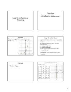 Objectives Logarithmic Functions: Graphing Logarithmic Functions