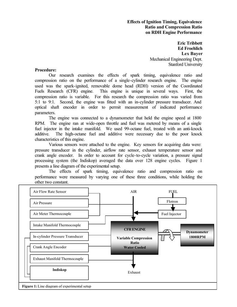 Effects of Ignition Timing, Equivalence Ratio and