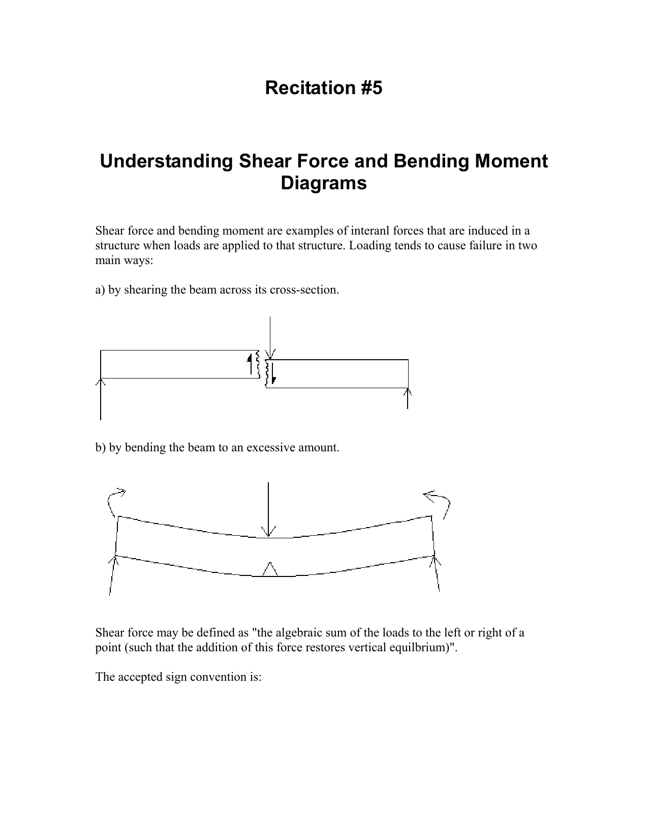 Recitation 5 Understanding Shear Force And Bending Moment Diagrams Draw For The Beam Shownin