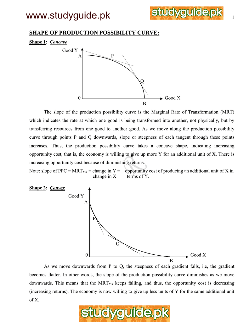 Worksheets Production Possibilities Curve Worksheet shape of production possibility curve