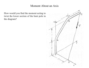 Moment About an Axis the diagram?