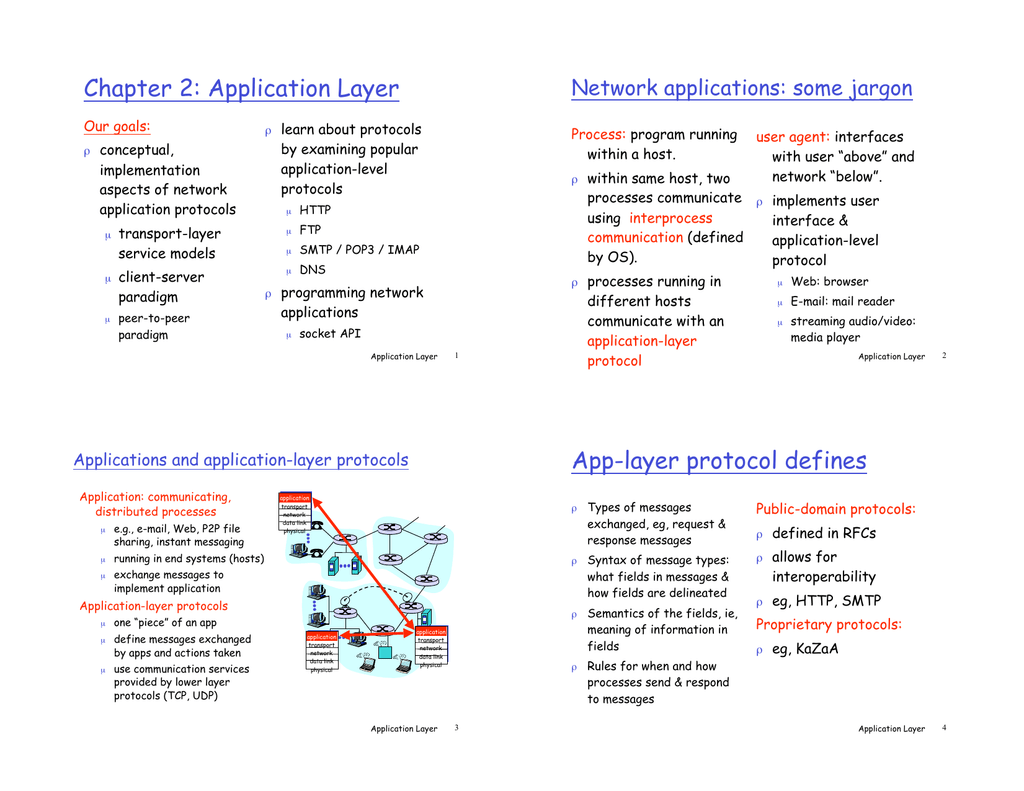 Chapter 2: Application Layer Network applications: some jargon
