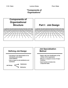 Components of Organizational Structure Part I:  Job Design