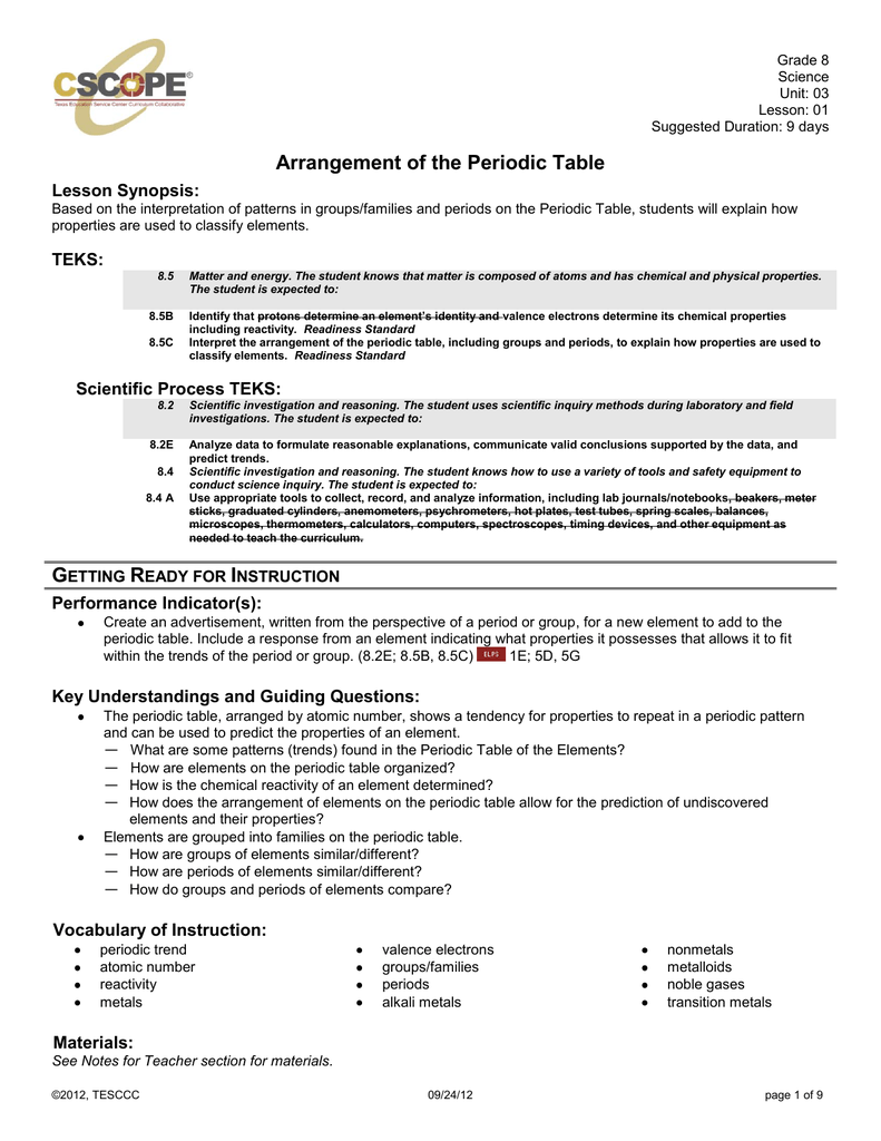 Arrangement of the periodic table lesson synopsis urtaz